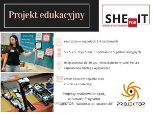 Fundacja Perspektywy - program woluntariatu IT for She