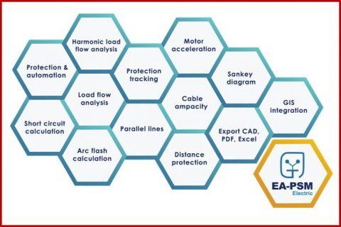 EA-PSM Electric Webinarium